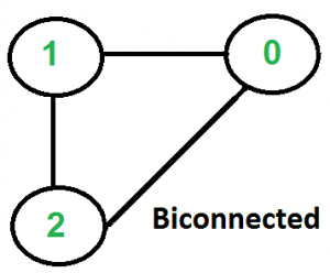 Biconnected5