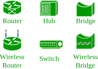 Computer-Networking-Diagram