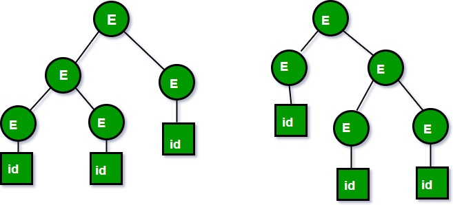 parse trees (3)